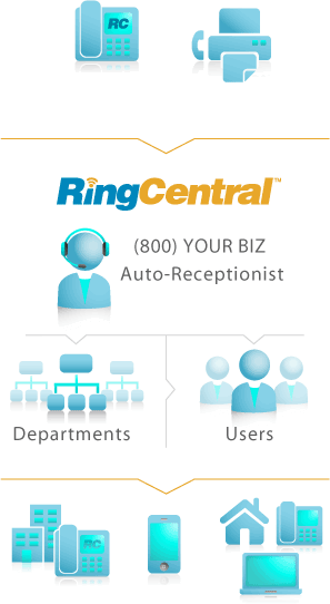 RingCentral_Mobile_How_It_Works